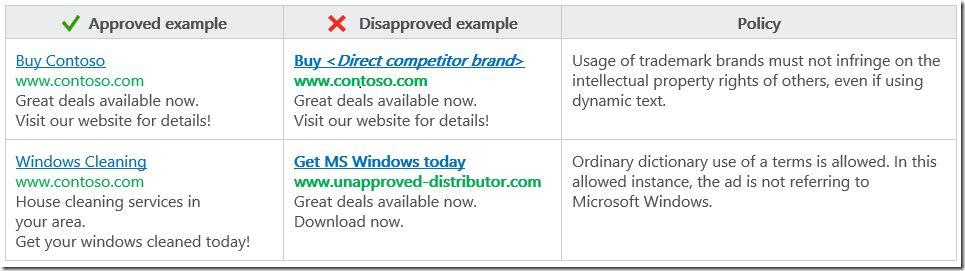 Bing Copyrights