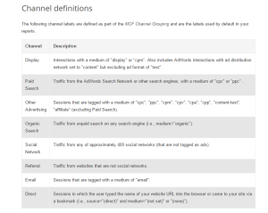MCF-Channel-Grouping